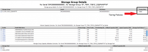 Storage Group Details
