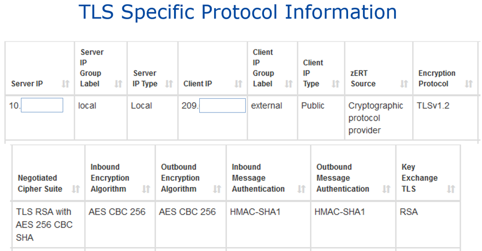TLS Specific Protocol Information from a zERT Summary record
