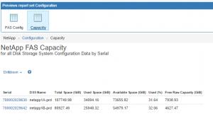 Capacity usage