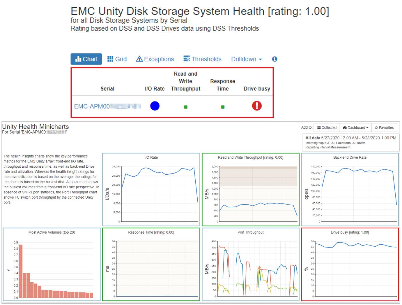Dell EMC Unity Health Assessment