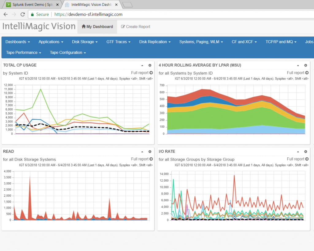 IntelliMagic Vision splunk dashboards