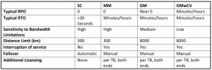 SVC blog part 1 table