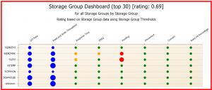 blog DB Delay chart #2 V1.2