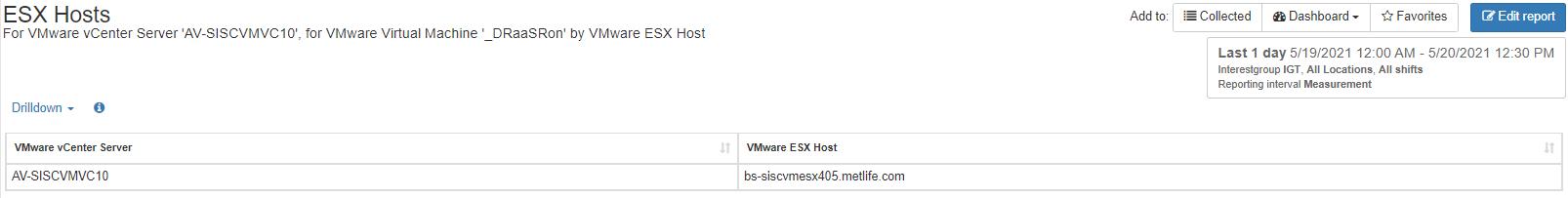 Current ESX Host