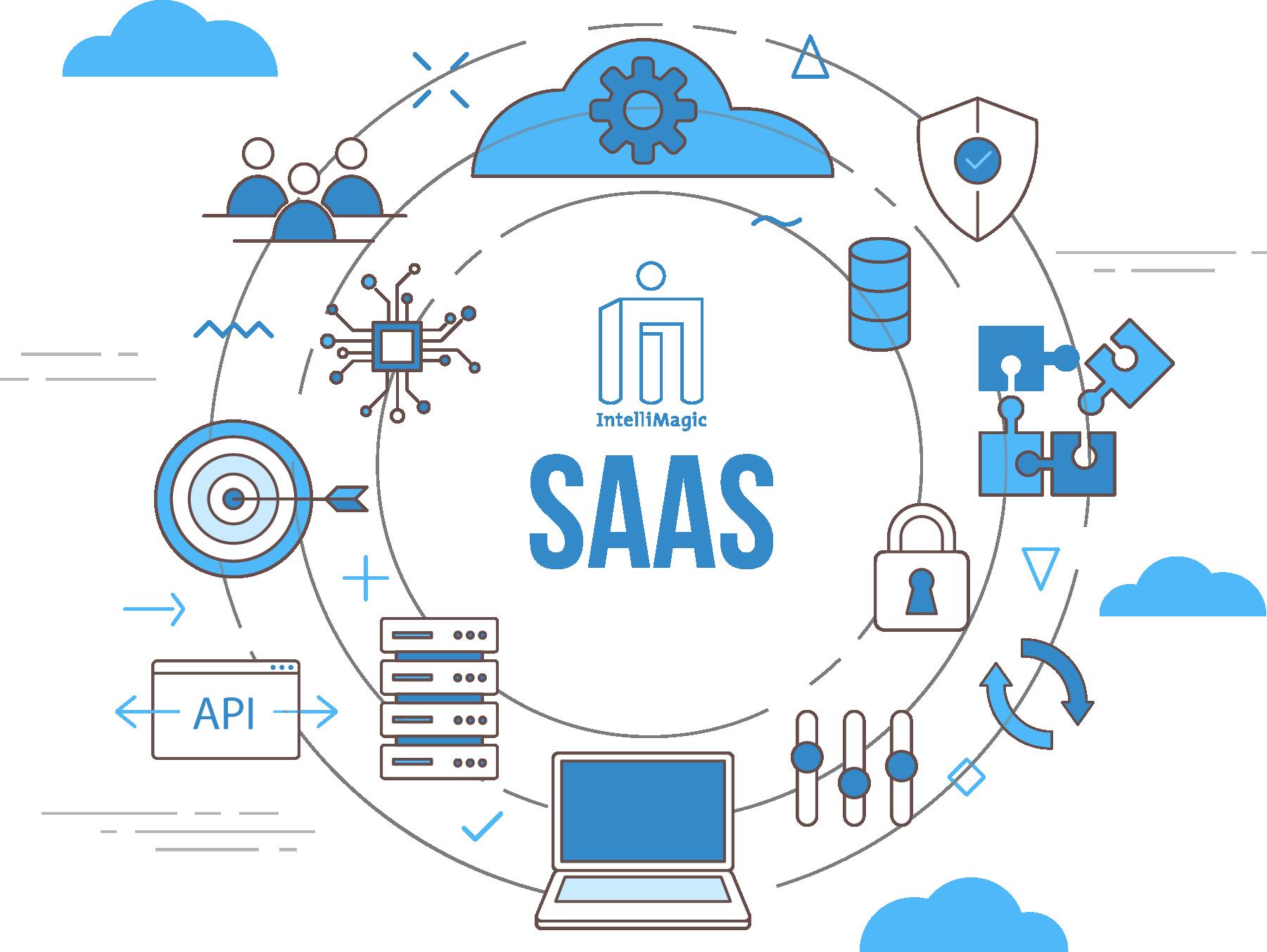 SaaS Cloud SAN Monitor